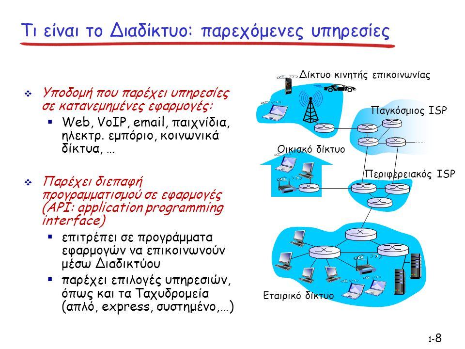 Τι είναι το Διαδίκτυο: παρεχόμενες υπηρεσίες  Υποδομή που παρέχει υπηρεσίες σε κατανεμημένες εφαρμογές:  Web, VoIP, email, παιχνίδια, ηλεκτρ.