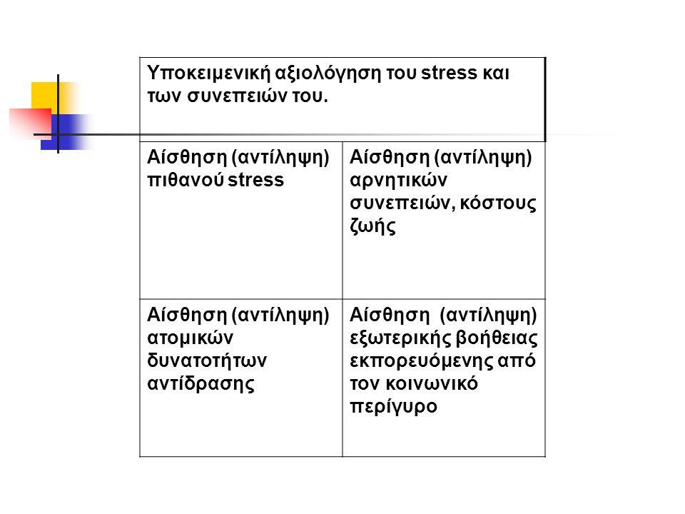Υποκειμενική αξιολόγηση του stress και των συνεπειών του.