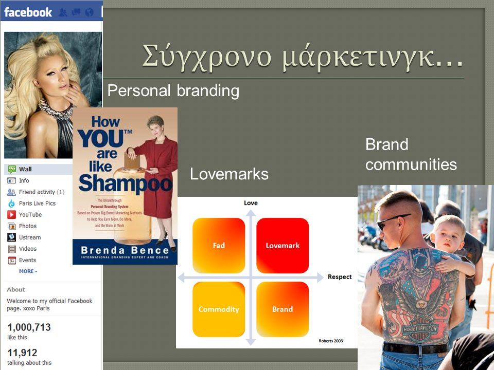 Personal branding Brand communities Lovemarks