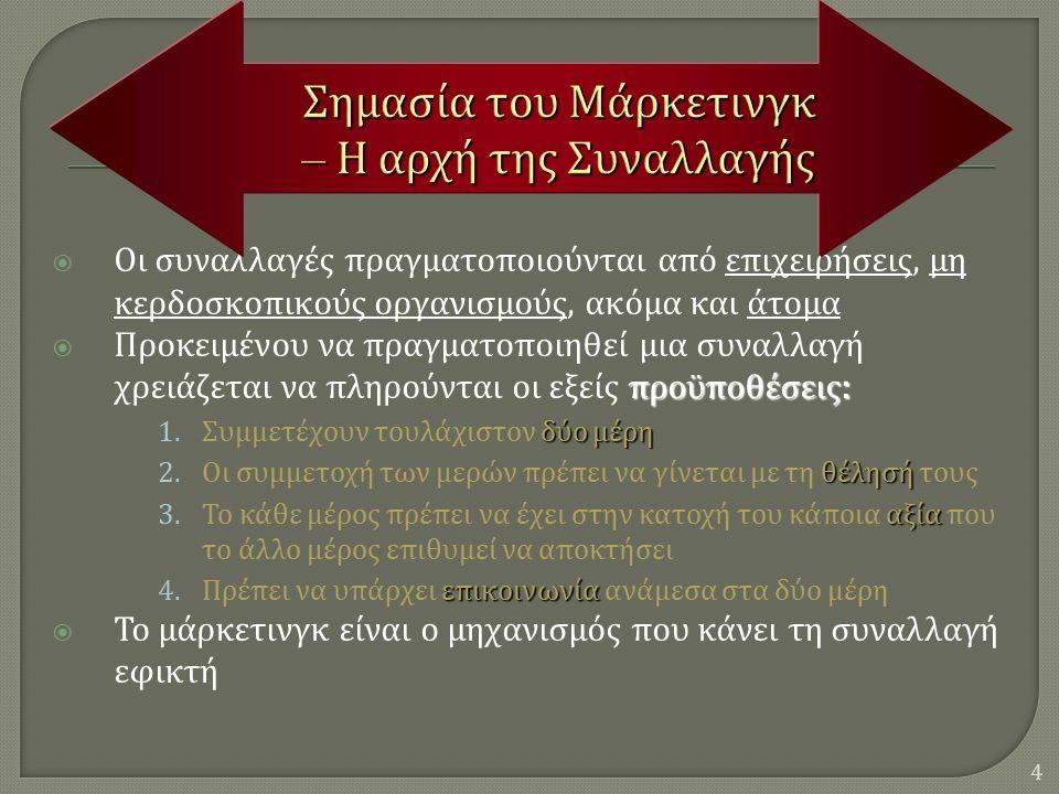  Οι συναλλαγές πραγματοποιούνται από επιχειρήσεις, μη κερδοσκοπικούς οργανισμούς, ακόμα και άτομα προϋποθέσεις :  Προκειμένου να πραγματοποιηθεί μια συναλλαγή χρειάζεται να πληρούνται οι εξείς προϋποθέσεις : δύο μέρη 1.Συμμετέχουν τουλάχιστον δύο μέρη θέλησή 2.Οι συμμετοχή των μερών πρέπει να γίνεται με τη θέλησή τους αξία 3.Το κάθε μέρος πρέπει να έχει στην κατοχή του κάποια αξία που το άλλο μέρος επιθυμεί να αποκτήσει επικοινωνία 4.Πρέπει να υπάρχει επικοινωνία ανάμεσα στα δύο μέρη  Το μάρκετινγκ είναι ο μηχανισμός που κάνει τη συναλλαγή εφικτή 4
