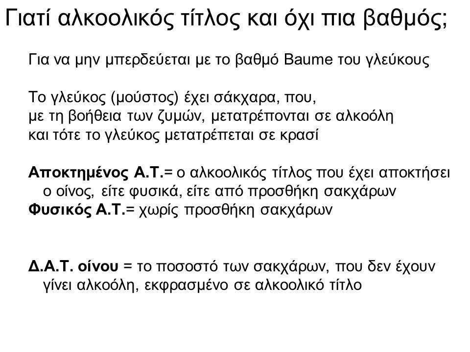 Γιατί αλκοολικός τίτλος και όχι πια βαθμός; Για να μην μπερδεύεται με το βαθμό Baume του γλεύκους Το γλεύκος (μούστος) έχει σάκχαρα, που, με τη βοήθεια των ζυμών, μετατρέπονται σε αλκοόλη και τότε το γλεύκος μετατρέπεται σε κρασί Αποκτημένος Α.Τ.= ο αλκοολικός τίτλος που έχει αποκτήσει ο οίνος, είτε φυσικά, είτε από προσθήκη σακχάρων Φυσικός Α.Τ.= χωρίς προσθήκη σακχάρων Δ.Α.Τ.