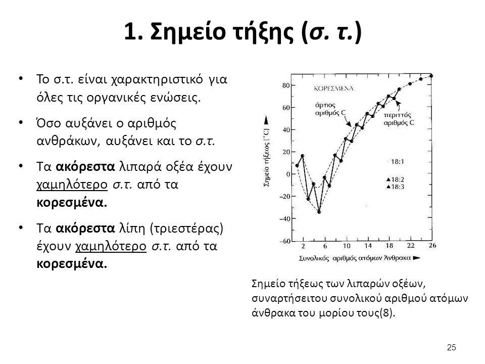 1. Σημείο τήξης (σ. τ.) Το σ.τ. είναι χαρακτηριστικό για όλες τις οργανικές ενώσεις.