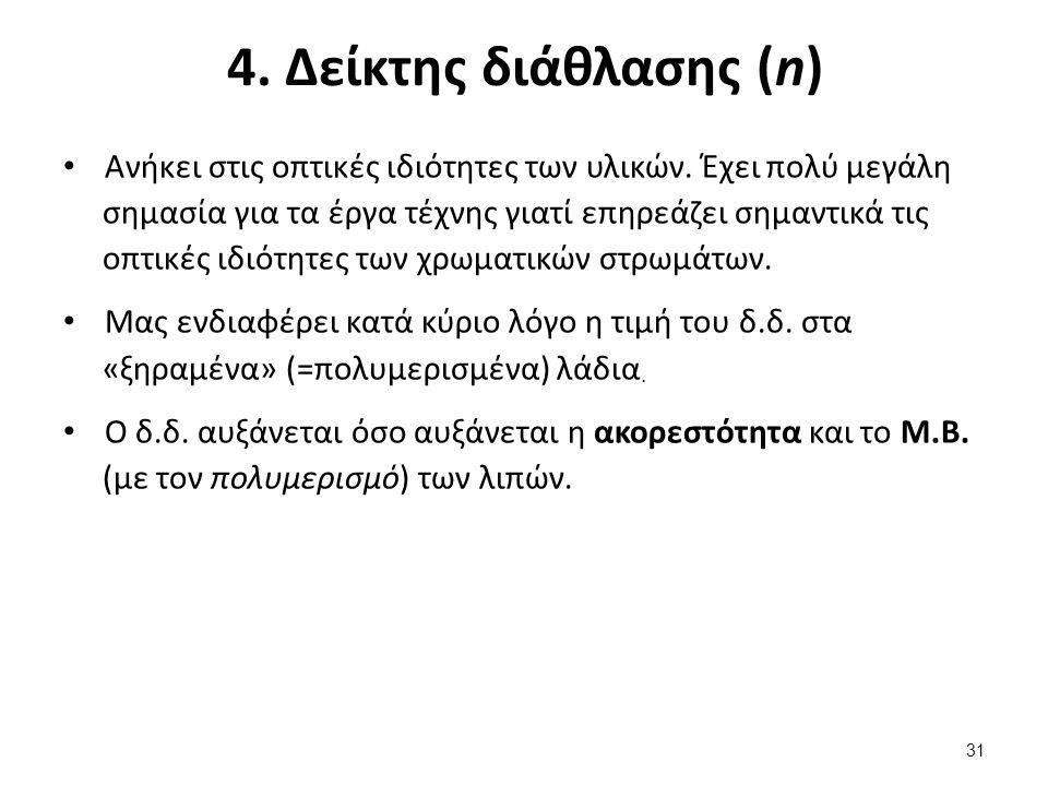 4. Δείκτης διάθλασης (n) Ανήκει στις οπτικές ιδιότητες των υλικών.