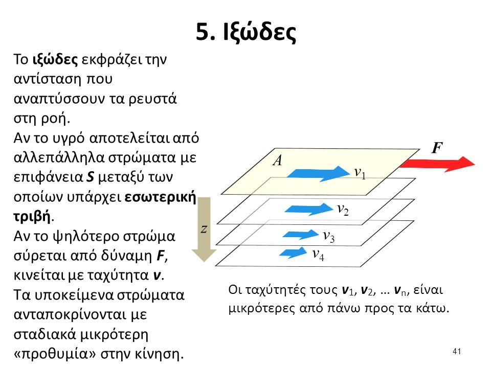 5. Ιξώδες Το ιξώδες εκφράζει την αντίσταση που αναπτύσσουν τα ρευστά στη ροή.
