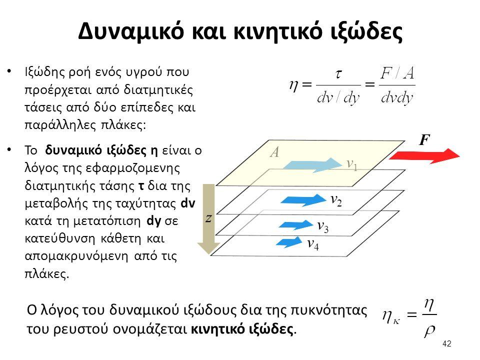 Δυναμικό και κινητικό ιξώδες Ιξώδης ροή ενός υγρού που προέρχεται από διατμητικές τάσεις από δύο επίπεδες και παράλληλες πλάκες: Το δυναμικό ιξώδες η είναι ο λόγος της εφαρμοζομενης διατμητικής τάσης τ δια της μεταβολής της ταχύτητας dv κατά τη μετατόπιση dy σε κατεύθυνση κάθετη και απομακρυνόμενη από τις πλάκες.