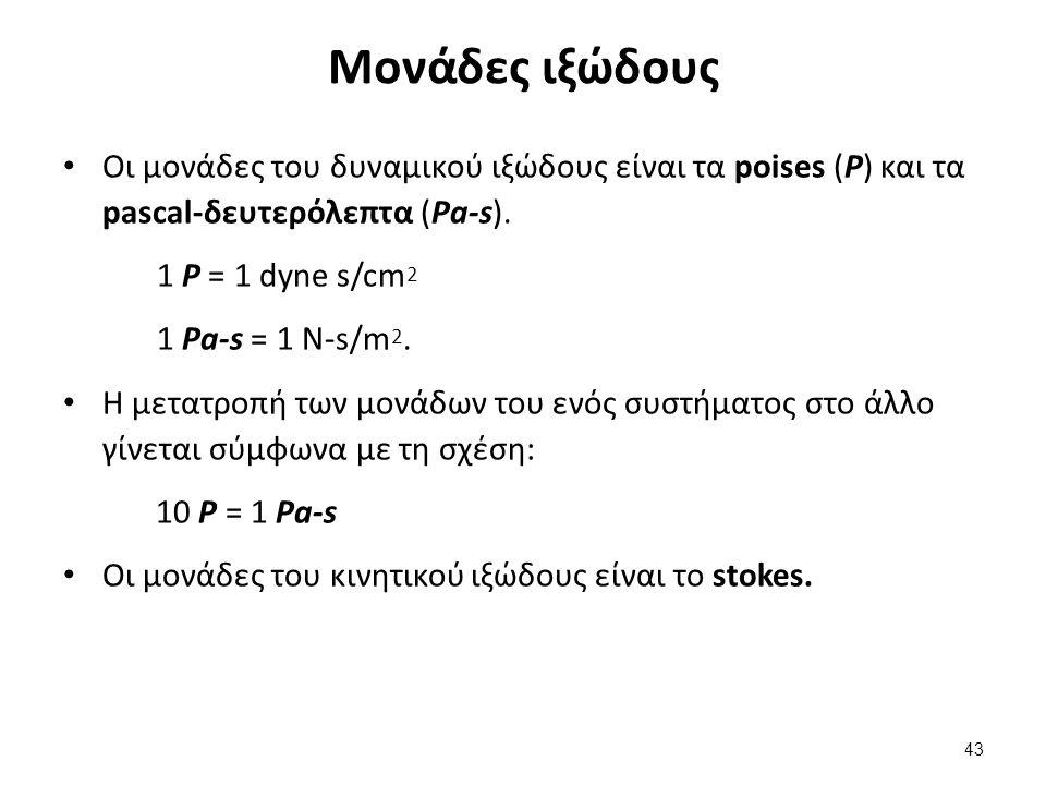 Μονάδες ιξώδους Οι μονάδες του δυναμικού ιξώδους είναι τα poises (P) και τα pascal-δευτερόλεπτα (Pa-s).