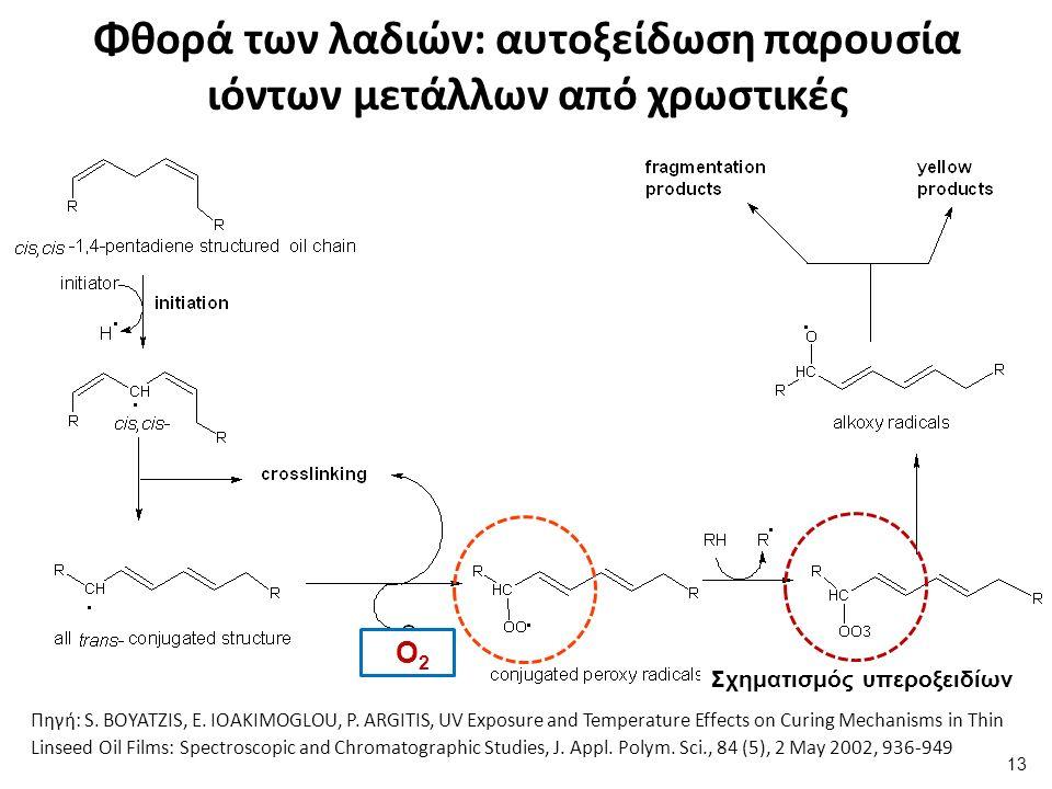 Φθορά των λαδιών: αυτοξείδωση παρουσία ιόντων μετάλλων από χρωστικές Πηγή: S.