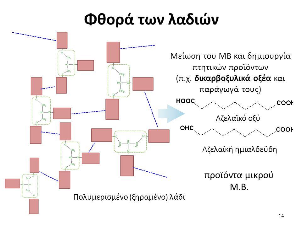 Φθορά των λαδιών Μείωση του ΜΒ και δημιουργία πτητικών προϊόντων (π.χ.