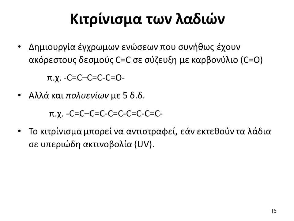 Κιτρίνισμα των λαδιών Δημιουργία έγχρωμων ενώσεων που συνήθως έχουν ακόρεστους δεσμούς C=C σε σύζευξη με καρβονύλιο (C=O) π.χ.