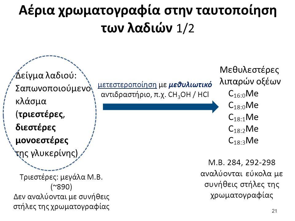 Αέρια χρωματογραφία στην ταυτοποίηση των λαδιών 1/2 Δείγμα λαδιού: Σαπωνοποιούμενο κλάσμα (τριεστέρες, διεστέρες μονοεστέρες της γλυκερίνης) μετεστεροποίηση με μεθυλιωτικό αντιδραστήριο, π.χ.