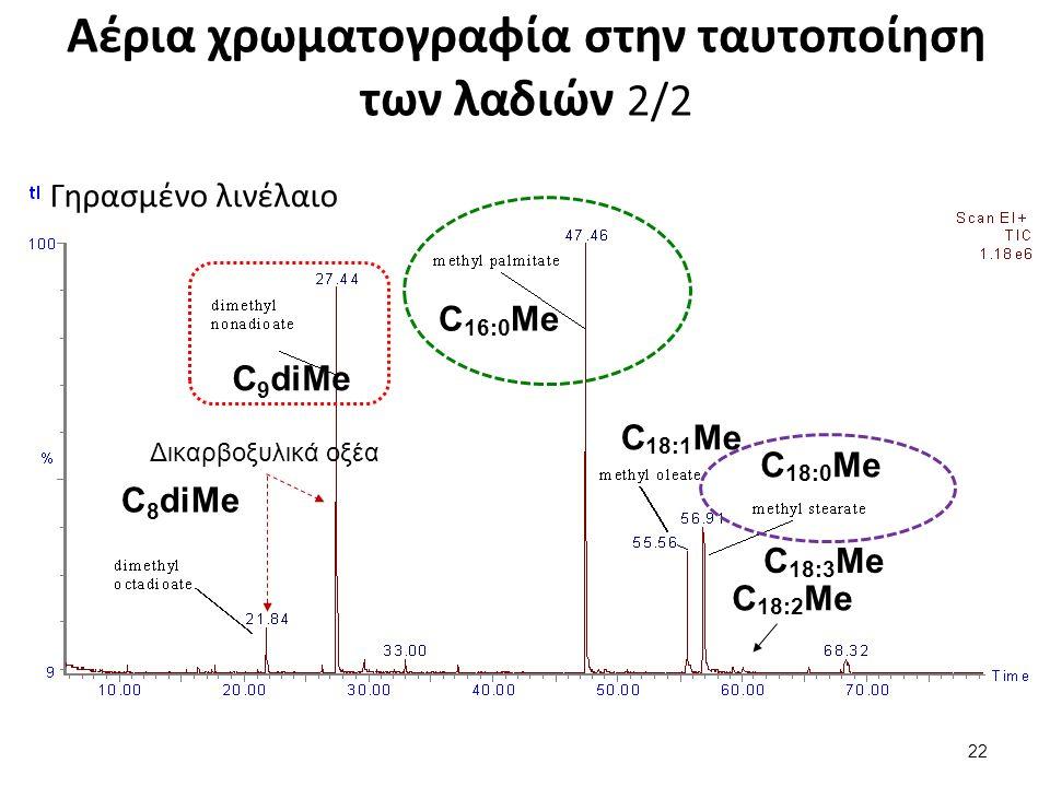 Αέρια χρωματογραφία στην ταυτοποίηση των λαδιών 2/2 C 9 diMe C 8 diMe C 16:0 Me C 18:0 Me C 18:1 Me C 18:2 Me C 18:3 Me Γηρασμένο λινέλαιο 22 Δικαρβοξυλικά οξέα