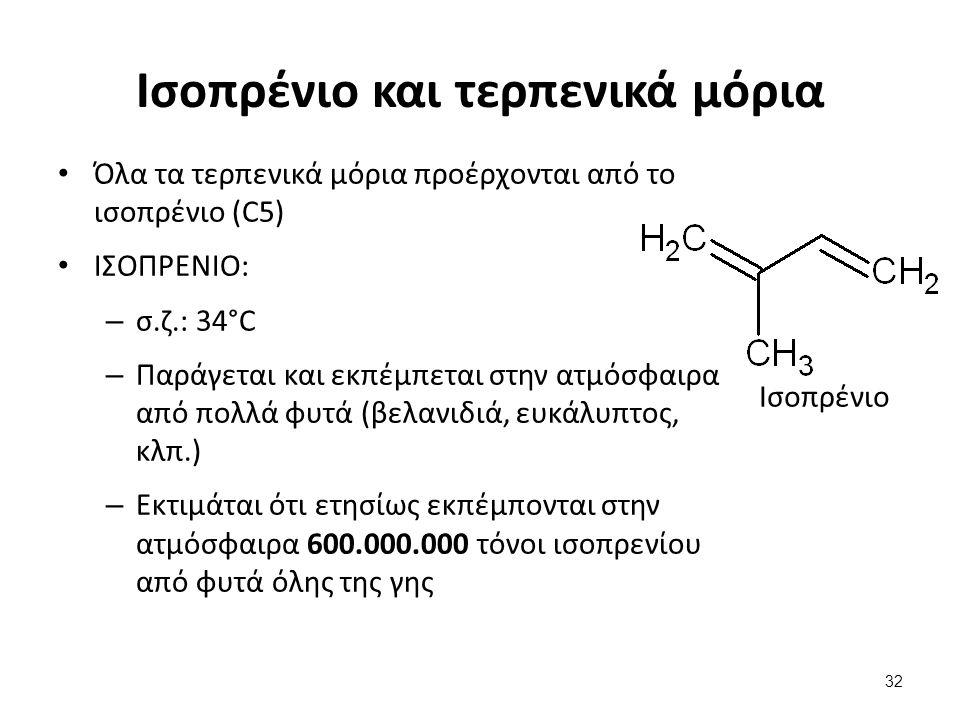 Ισοπρένιο και τερπενικά μόρια Όλα τα τερπενικά μόρια προέρχονται από το ισοπρένιο (C5) ΙΣΟΠΡΕΝΙΟ: – σ.ζ.: 34°C – Παράγεται και εκπέμπεται στην ατμόσφαιρα από πολλά φυτά (βελανιδιά, ευκάλυπτος, κλπ.) – Εκτιμάται ότι ετησίως εκπέμπονται στην ατμόσφαιρα 600.000.000 τόνοι ισοπρενίου από φυτά όλης της γης 32 Ισοπρένιο