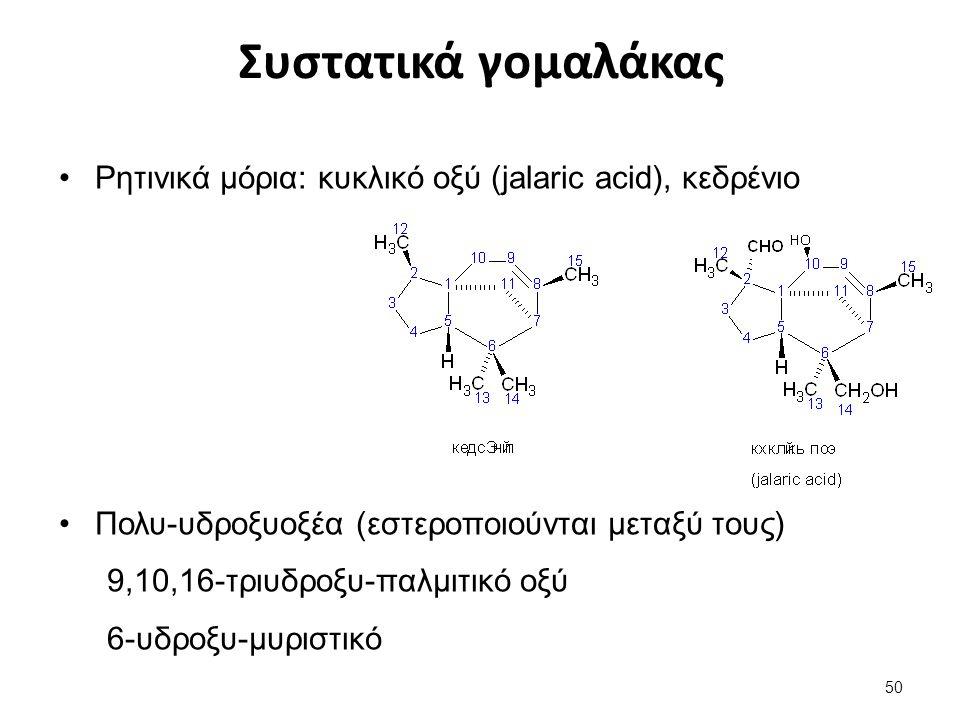 Συστατικά γομαλάκας Ρητινικά μόρια: κυκλικό οξύ (jalaric acid), κεδρένιο Πολυ-υδροξυοξέα (εστεροποιούνται μεταξύ τους) 9,10,16-τριυδροξυ-παλμιτικό οξύ 6-υδροξυ-μυριστικό 50
