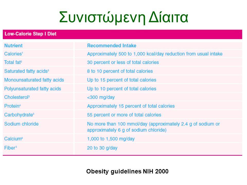 Συνιστώμενη Δίαιτα Obesity guidelines NIH 2000