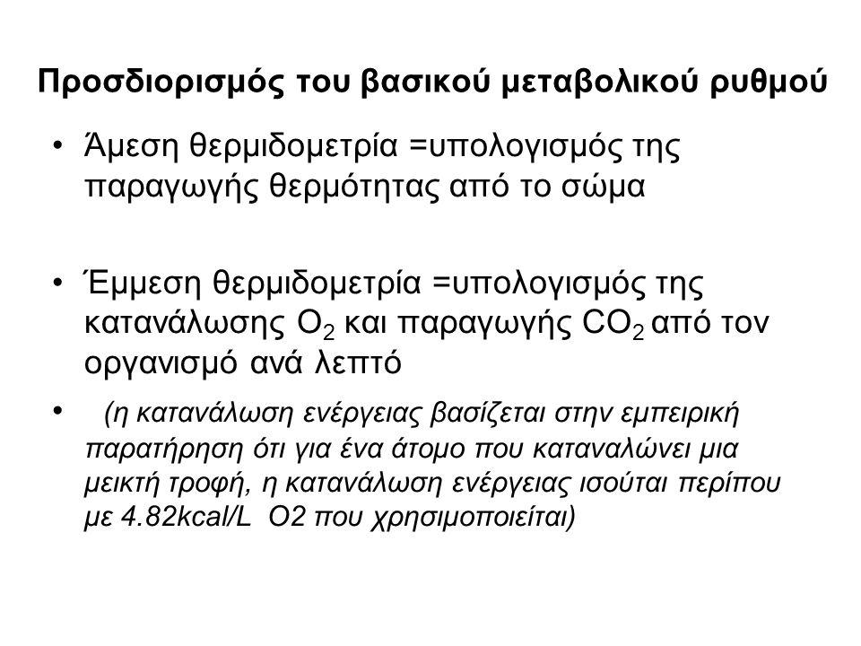 Προσδιορισμός του βασικού μεταβολικού ρυθμού Άμεση θερμιδομετρία =υπολογισμός της παραγωγής θερμότητας από το σώμα Έμμεση θερμιδομετρία =υπολογισμός της κατανάλωσης Ο 2 και παραγωγής CO 2 από τον οργανισμό ανά λεπτό (η κατανάλωση ενέργειας βασίζεται στην εμπειρική παρατήρηση ότι για ένα άτομο που καταναλώνει μια μεικτή τροφή, η κατανάλωση ενέργειας ισούται περίπου με 4.82kcal/L O2 που χρησιμοποιείται)
