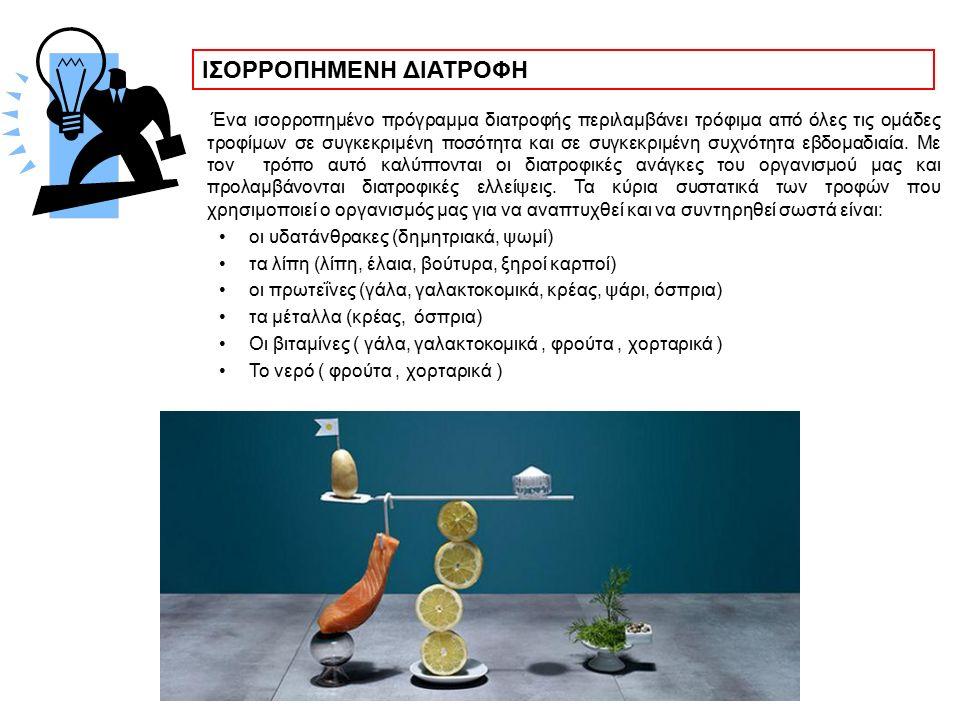 Ένα ισορροπημένο πρόγραμμα διατροφής περιλαμβάνει τρόφιμα από όλες τις ομάδες τροφίμων σε συγκεκριμένη ποσότητα και σε συγκεκριμένη συχνότητα εβδομαδιαία.