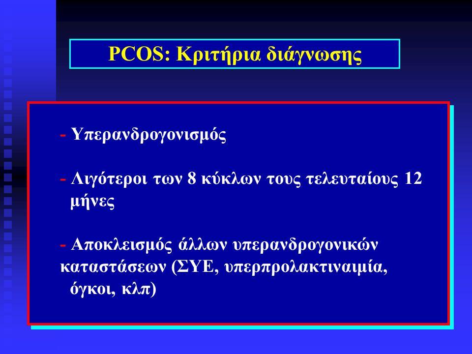 - Υπερανδρογονισμός - Λιγότεροι των 8 κύκλων τους τελευταίους 12 μήνες - Αποκλεισμός άλλων υπερανδρογονικών καταστάσεων (ΣΥΕ, υπερπρολακτιναιμία, όγκοι, κλπ) - Υπερανδρογονισμός - Λιγότεροι των 8 κύκλων τους τελευταίους 12 μήνες - Αποκλεισμός άλλων υπερανδρογονικών καταστάσεων (ΣΥΕ, υπερπρολακτιναιμία, όγκοι, κλπ) PCOS: Κριτήρια διάγνωσης