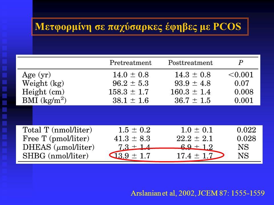 Arslanian et al, 2002, JCEM 87: 1555-1559 Μετφορμίνη σε παχύσαρκες έφηβες με PCOS