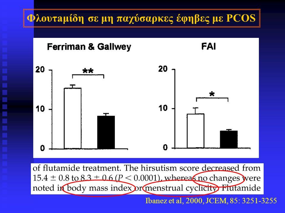 Ibanez et al, 2000, JCEM, 85: 3251-3255 Φλουτaμίδη σε μη παχύσαρκες έφηβες με PCOS
