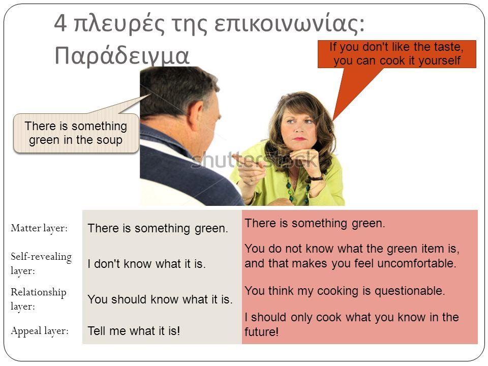 περιεχόμενο της επικοινωνίας - ΕΠΙΚΟΙΝΩΝΙΑ 4 – περιεχόμενο της επικοινωνίας - Watzlawick s Five Axioms of communication 1.One cannot not communicate.