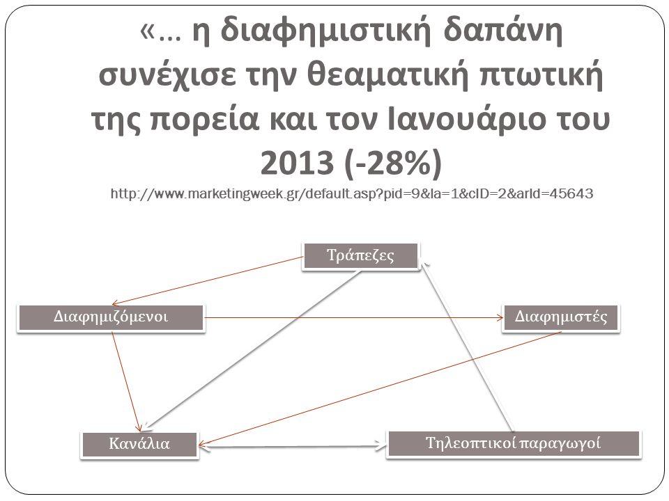 επιχειρηματικό πλαίσιο ΕΝ ΕΛΛ.CR.FARM ΠΑΡΙΖΑΚΙ ΜΕΛΙ €412.367,17DOT ADV.
