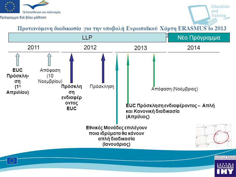 Προτεινόμενη διαδικασία για την υποβολή Ευρωπαϊκού Χάρτη ERASMUS to 2013 (EUC Πρόσκληση ενδιαφέροντος για το 2014) LLP 20112012 2013 EUC Πρόσκλη- ση (1 η Απριλίου) EUC Πρόσκληση ενδιαφέροντος – Απλή και Κανονική διαδικασία (Απρίλιος) Εθνικές Μονάδες επιλέγουν ποια ιδρύματα θα κάνουν απλή διαδικασία (Ιανουάριος) Νέο Πρόγραμμα Απόφαση (10 Νοεμβρίου) Πρόσκλη ση ενδιαφέρ οντος EUC Πρόσκληση Απόφαση (Νοέμβριος) 2014