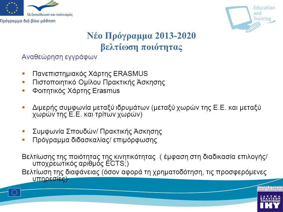 Νέο Πρόγραμμα 2013-2020 βελτίωση ποιότητας Αναθεώρηση εγγράφων  Πανεπιστημιακός Χάρτης ERASMUS  Πιστοποιητικό Ομίλου Πρακτικής Άσκησης  Φοιτητικός Χάρτης Erasmus  Διμερής συμφωνία μεταξύ ιδρυμάτων (μεταξύ χωρών της Ε.Ε.