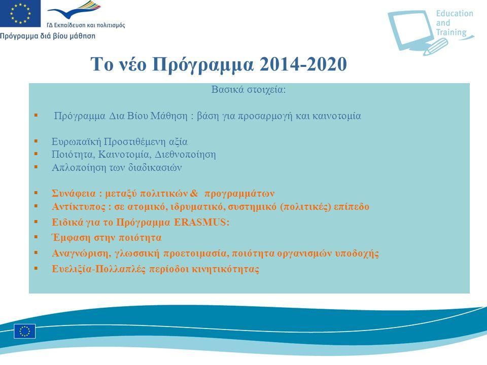 Το νέο Πρόγραμμα 2014-2020 Βασικά στοιχεία:  Πρόγραμμα Δια Βίου Μάθηση : βάση για προσαρμογή και καινοτομία  Ευρωπαϊκή Προστιθέμενη αξία  Ποιότητα, Καινοτομία, Διεθνοποίηση  Απλοποίηση των διαδικασιών  Συνάφεια : μεταξύ πολιτικών & προγραμμάτων  Αντίκτυπος : σε ατομικό, ιδρυματικό, συστημικό (πολιτικές) επίπεδο  Ειδικά για το Πρόγραμμα ERASMUS:  Έμφαση στην ποιότητα  Αναγνώριση, γλωσσική προετοιμασία, ποιότητα οργανισμών υποδοχής  Ευελιξία-Πολλαπλές περίοδοι κινητικότητας