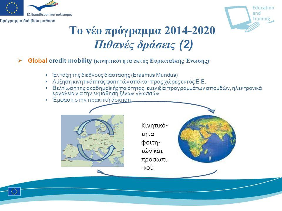Το νέο πρόγραμμα 2014-2020 Πιθανές δράσεις (2)  Global credit mobility (κινητικότητα εκτός Ευρωπαϊκής Ένωσης) : Ένταξη της διεθνούς διάστασης (Erasmus Mundus) Αύξηση κινητικότητας φοιτητών από και προς χώρες εκτός Ε.Ε.