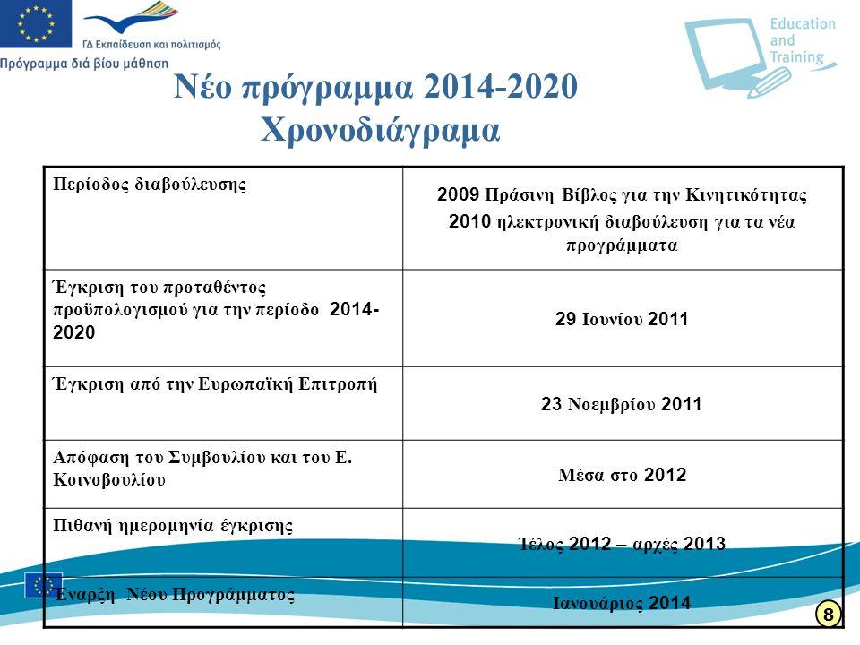 Νέο πρόγραμμα 2014-2020 Χρονοδιάγραμα Περίοδος διαβούλευσης 2009 Πράσινη Βίβλος για την Κινητικότητας 2010 ηλεκτρονική διαβούλευση για τα νέα προγράμματα Έγκριση του προταθέντος προϋπολογισμού για την περίοδο 2014- 2020 29 Ιουνίου 2011 Έγκριση από την Ευρωπαϊκή Επιτροπή 23 Νοεμβρίου 2011 Απόφαση του Συμβουλίου και του Ε.