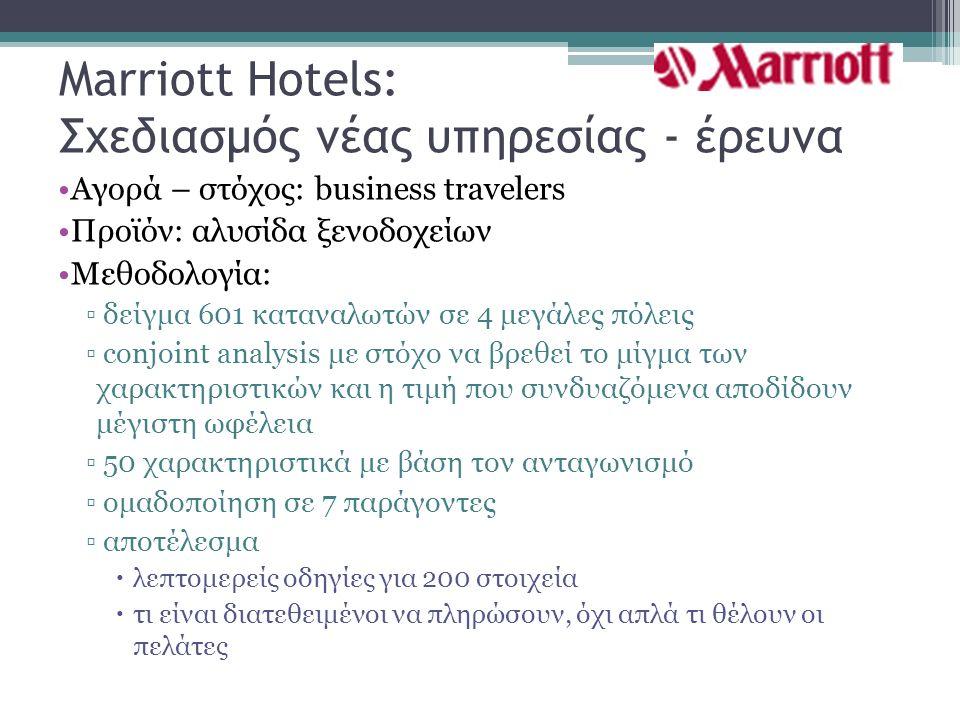 Marriott Hotels: Σχεδιασμός νέας υπηρεσίας - έρευνα Αγορά – στόχος: business travelers Προϊόν: αλυσίδα ξενοδοχείων Μεθοδολογία: ▫ δείγμα 601 καταναλωτών σε 4 μεγάλες πόλεις ▫ conjoint analysis με στόχο να βρεθεί το μίγμα των χαρακτηριστικών και η τιμή που συνδυαζόμενα αποδίδουν μέγιστη ωφέλεια ▫ 50 χαρακτηριστικά με βάση τον ανταγωνισμό ▫ ομαδοποίηση σε 7 παράγοντες ▫ αποτέλεσμα  λεπτομερείς οδηγίες για 200 στοιχεία  τι είναι διατεθειμένοι να πληρώσουν, όχι απλά τι θέλουν οι πελάτες