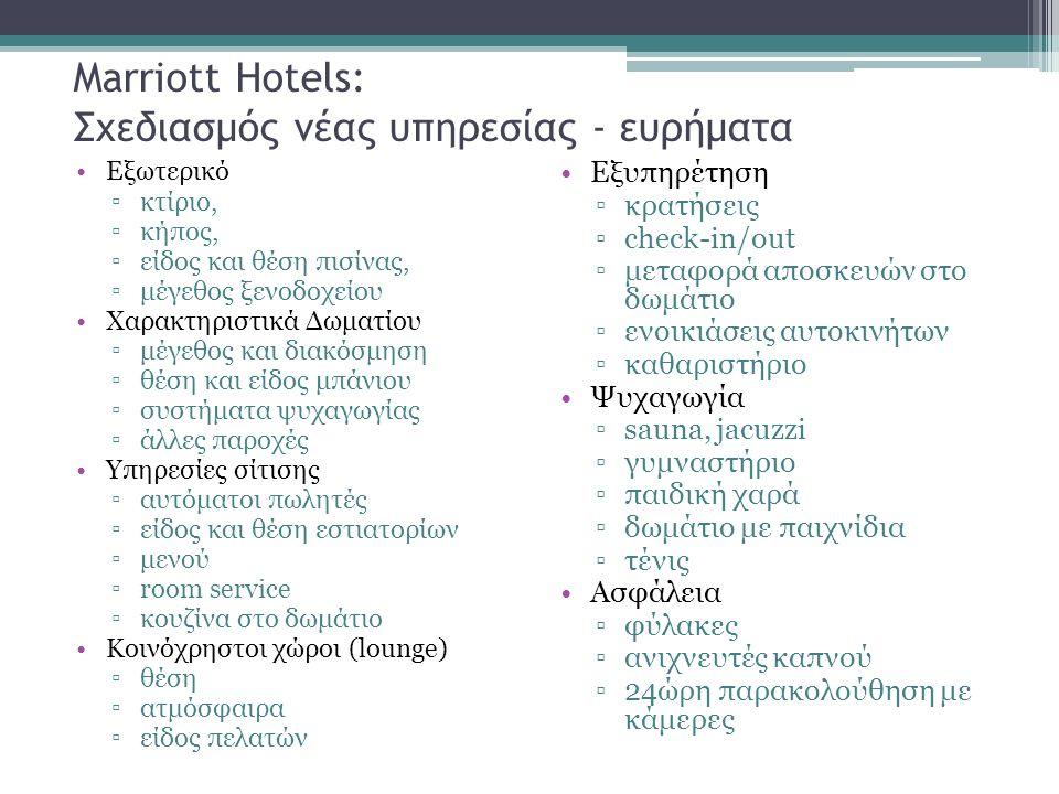Marriott Hotels: Σχεδιασμός νέας υπηρεσίας - ευρήματα Εξωτερικό ▫κτίριο, ▫κήπος, ▫είδος και θέση πισίνας, ▫μέγεθος ξενοδοχείου Χαρακτηριστικά Δωματίου ▫μέγεθος και διακόσμηση ▫θέση και είδος μπάνιου ▫συστήματα ψυχαγωγίας ▫άλλες παροχές Υπηρεσίες σίτισης ▫αυτόματοι πωλητές ▫είδος και θέση εστιατορίων ▫μενού ▫room service ▫κουζίνα στο δωμάτιο Κοινόχρηστοι χώροι (lounge) ▫θέση ▫ατμόσφαιρα ▫είδος πελατών Εξυπηρέτηση ▫κρατήσεις ▫check-in/out ▫μεταφορά αποσκευών στο δωμάτιο ▫ενοικιάσεις αυτοκινήτων ▫καθαριστήριο Ψυχαγωγία ▫sauna, jacuzzi ▫γυμναστήριο ▫παιδική χαρά ▫δωμάτιο με παιχνίδια ▫τένις Ασφάλεια ▫φύλακες ▫ανιχνευτές καπνού ▫24ώρη παρακολούθηση με κάμερες