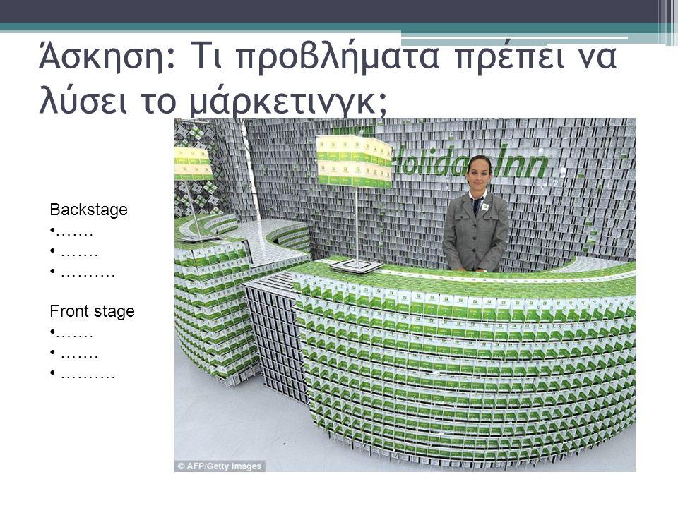 Σχεδιασμός νέας υπηρεσίας – το αποτέλεσμα Courtyard by Marriott Moscow City in the downtown of Moscow.
