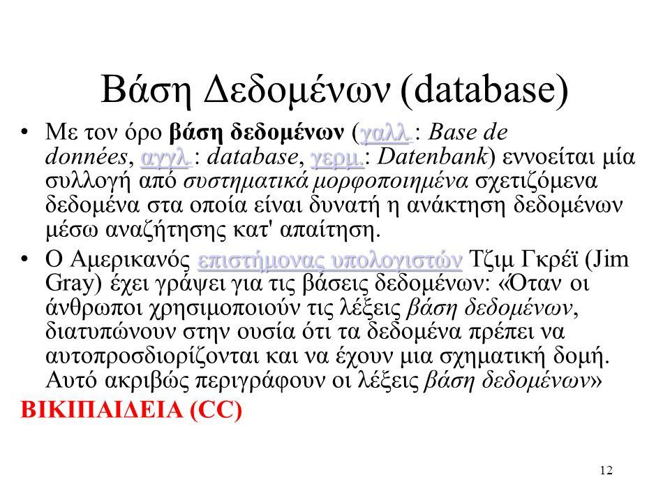 Βάση Δεδομένων (database) γαλλ αγγλγερμ.