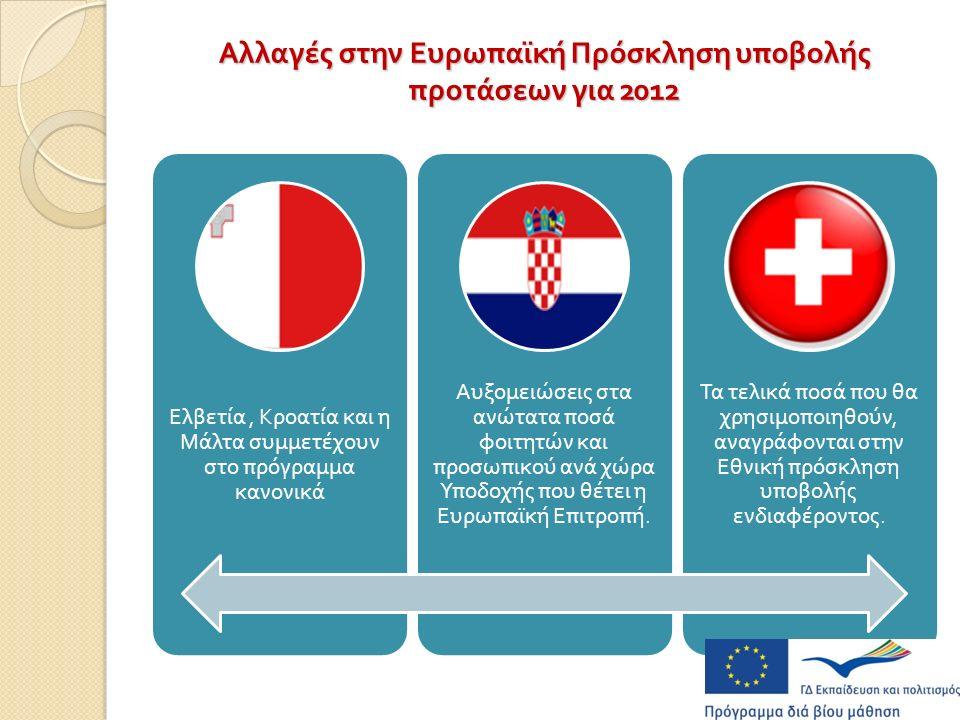 Αλλαγές στην Ευρωπαϊκή Πρόσκληση υποβολής προτάσεων για 2012 Ελβετία, Κροατία και η Μάλτα συμμετέχουν στο π ρόγραμμα κανονικά Αυξομειώσεις στα ανώτατα π οσά φοιτητών και π ροσω π ικού ανά χώρα Υ π οδοχής π ου θέτει η Ευρω π αϊκή Ε π ιτρο π ή.