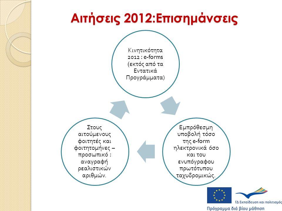 Αιτήσεις 2012:Επισημάνσεις Κινητικότητα 2012 : e-forms ( εκτός α π ό τα Εντατικά Προγράμματα ) Εμ π ρόθεσμη υ π οβολή τόσο της e-form ηλεκτρονικά όσο και του ενυ π όγραφου π ρωτότυ π ου ταχυδρομικώς.