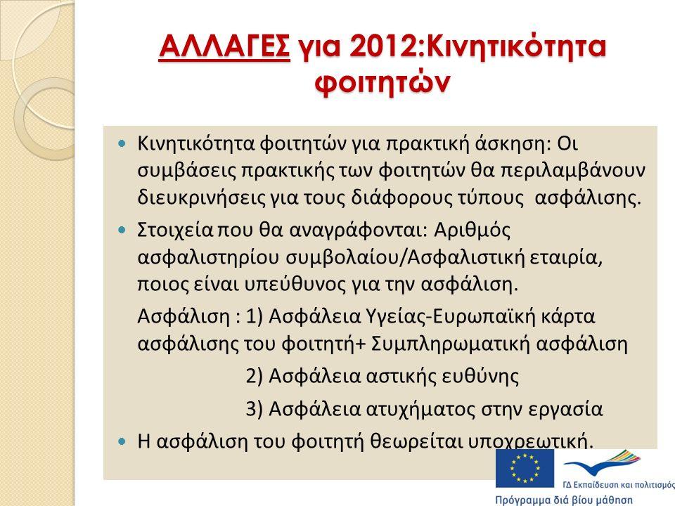 ΑΛΛΑΓΕΣ για 2012:Κινητικότητα φοιτητών Κινητικότητα φοιτητών για πρακτική άσκηση: Οι συμβάσεις πρακτικής των φοιτητών θα περιλαμβάνουν διευκρινήσεις για τους διάφορους τύπους ασφάλισης.
