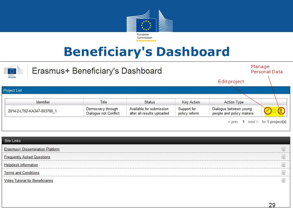 Education and Culture Beneficiary's Dashboard 29 Edit project Manage Personal Data