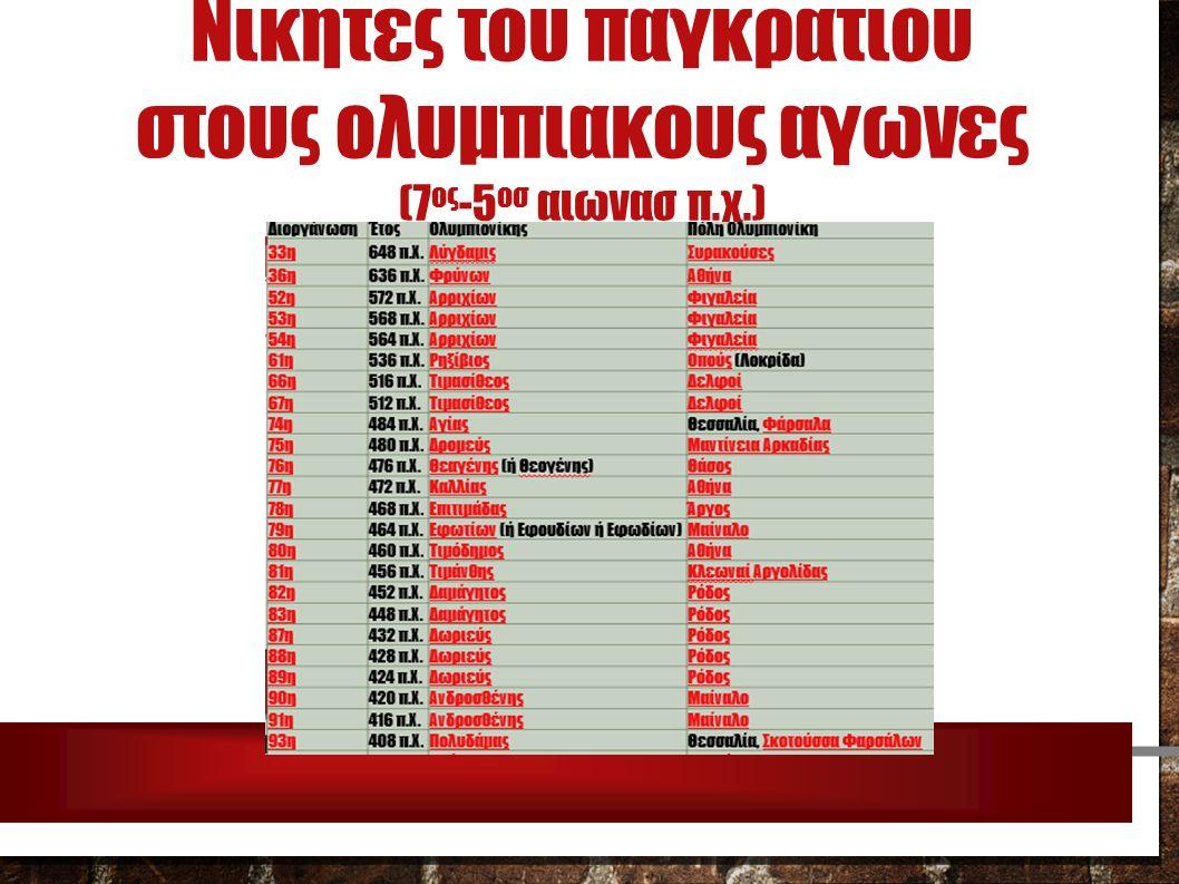 Νικητες του παγκρατιου στους ολυμπιακους αγωνες (7 ος -5 οσ αιωνασ π.χ.)