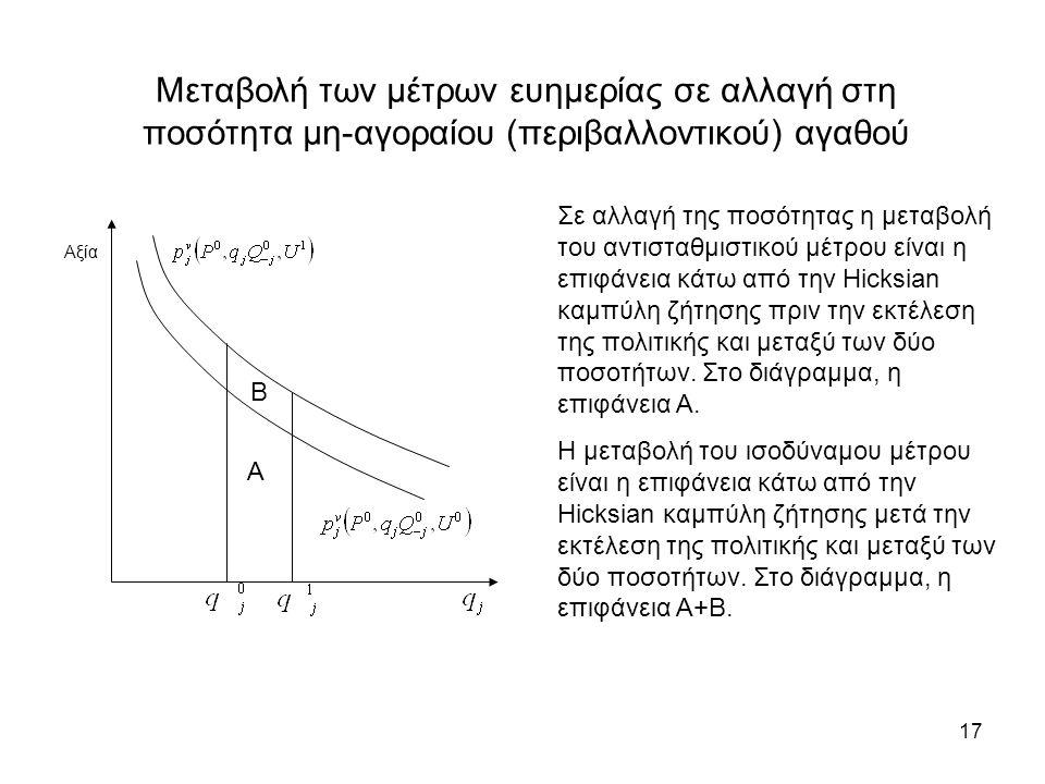 17 Μεταβολή των μέτρων ευημερίας σε αλλαγή στη ποσότητα μη-αγοραίου (περιβαλλοντικού) αγαθού Σε αλλαγή της ποσότητας η μεταβολή του αντισταθμιστικού μέτρου είναι η επιφάνεια κάτω από την Hicksian καμπύλη ζήτησης πριν την εκτέλεση της πολιτικής και μεταξύ των δύο ποσοτήτων.