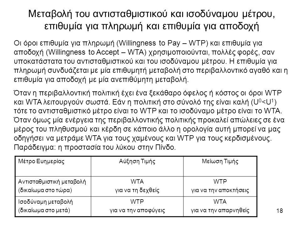 18 Μεταβολή του αντισταθμιστικού και ισοδύναμου μέτρου, επιθυμία για πληρωμή και επιθυμία για αποδοχή Οι όροι επιθυμία για πληρωμή (Willingness to Pay – WTP) και επιθυμία για αποδοχή (Willingness to Accept – WTA) χρησιμοποιούνται, πολλές φορές, σαν υποκατάστατα του αντισταθμιστικού και του ισοδύναμου μέτρου.