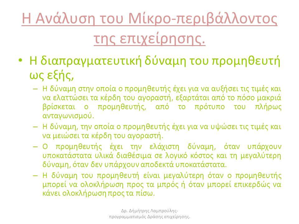 Η Ανάλυση του Μίκρο-περιβάλλοντος της επιχείρησης.