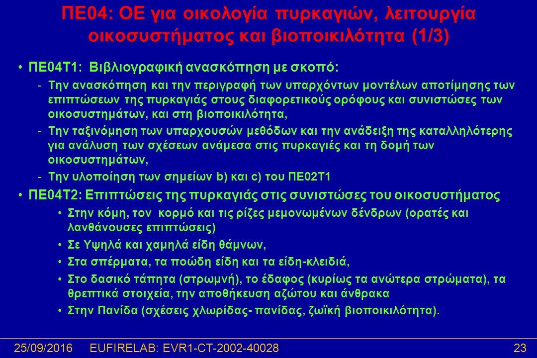25/09/201623EUFIRELAB: EVR1-CT-2002-40028 ΠΕ04: ΟΕ για οικολογία πυρκαγιών, λειτουργία οικοσυστήματος και βιοποικιλότητα (1/3) ΠΕ04T1: Βιβλιογραφική ανασκόπηση με σκοπό: -Την ανασκόπηση και την περιγραφή των υπαρχόντων μοντέλων αποτίμησης των επιπτώσεων της πυρκαγιάς στους διαφορετικούς ορόφους και συνιστώσες των οικοσυστημάτων, και στη βιοποικιλότητα, -Την ταξινόμηση των υπαρχουσών μεθόδων και την ανάδειξη της καταλληλότερης για ανάλυση των σχέσεων ανάμεσα στις πυρκαγιές και τη δομή των οικοσυστημάτων, -Την υλοποίηση των σημείων b) και c) του ΠΕ02T1 ΠΕ04T2: Επιπτώσεις της πυρκαγιάς στις συνιστώσες του οικοσυστήματος Στην κόμη, τον κορμό και τις ρίζες μεμονωμένων δένδρων (ορατές και λανθάνουσες επιπτώσεις) Σε Υψηλά και χαμηλά είδη θάμνων, Στα σπέρματα, τα ποώδη είδη και τα είδη-κλειδιά, Στο δασικό τάπητα (στρωμνή), το έδαφος (κυρίως τα ανώτερα στρώματα), τα θρεπτικά στοιχεία, την αποθήκευση αζώτου και άνθρακα Στην Πανίδα (σχέσεις χλωρίδας- πανίδας, ζωϊκή βιοποικιλότητα).