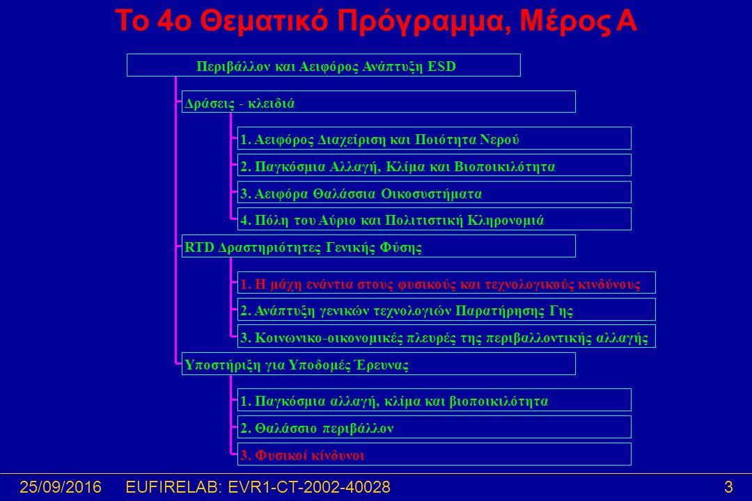 25/09/201624EUFIRELAB: EVR1-CT-2002-40028 ΠΕ04: ΟΕ για οικολογία πυρκαγιών, λειτουργία οικοσυστήματος και βιοποικιλότητα (2/3) WP04T3: Μεθοδολογίες και εργαλεία για την ανάλυση και την παρακολούθηση της δυναμικής της βλάστησης και την αποκατάσταση καμένων περιοχών : –Δημιουργία και εκτίμηση κοινών μεθοδολογιών και διαδικασιών για την παρακολούθηση της επανάκαμψης καμένων περιοχών.