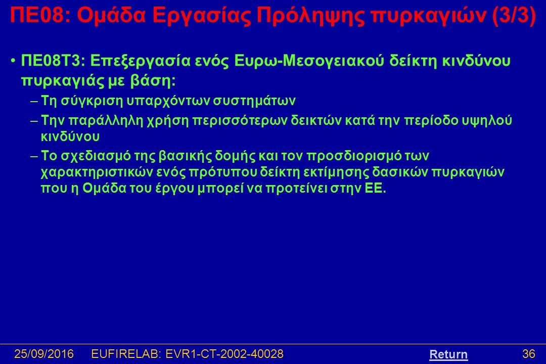 25/09/201636EUFIRELAB: EVR1-CT-2002-40028 ΠΕ08: Ομάδα Εργασίας Πρόληψης πυρκαγιών (3/3) ΠΕ08T3: Επεξεργασία ενός Ευρω-Μεσογειακού δείκτη κινδύνου πυρκαγιάς με βάση: –Τη σύγκριση υπαρχόντων συστημάτων –Την παράλληλη χρήση περισσότερων δεικτών κατά την περίοδο υψηλού κινδύνου –Το σχεδιασμό της βασικής δομής και τον προσδιορισμό των χαρακτηριστικών ενός πρότυπου δείκτη εκτίμησης δασικών πυρκαγιών που η Ομάδα του έργου μπορεί να προτείνει στην ΕΕ.