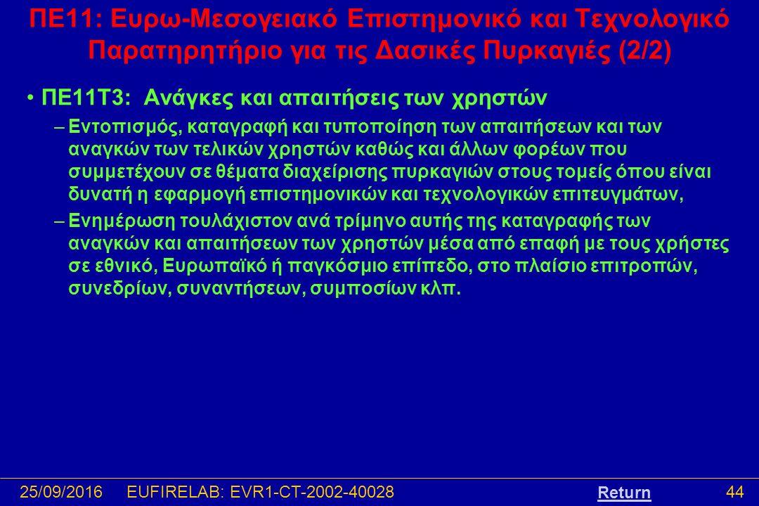 25/09/201644EUFIRELAB: EVR1-CT-2002-40028 ΠΕ11: Ευρω-Μεσογειακό Επιστημονικό και Τεχνολογικό Παρατηρητήριο για τις Δασικές Πυρκαγιές (2/2) ΠΕ11T3: Ανάγκες και απαιτήσεις των χρηστών –Εντοπισμός, καταγραφή και τυποποίηση των απαιτήσεων και των αναγκών των τελικών χρηστών καθώς και άλλων φορέων που συμμετέχουν σε θέματα διαχείρισης πυρκαγιών στους τομείς όπου είναι δυνατή η εφαρμογή επιστημονικών και τεχνολογικών επιτευγμάτων, –Ενημέρωση τουλάχιστον ανά τρίμηνο αυτής της καταγραφής των αναγκών και απαιτήσεων των χρηστών μέσα από επαφή με τους χρήστες σε εθνικό, Ευρωπαϊκό ή παγκόσμιο επίπεδο, στο πλαίσιο επιτροπών, συνεδρίων, συναντήσεων, συμποσίων κλπ.