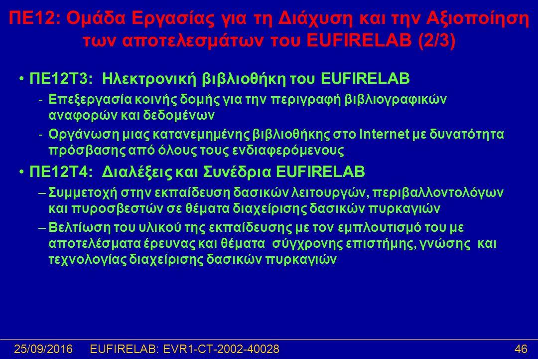 25/09/201646EUFIRELAB: EVR1-CT-2002-40028 ΠΕ12: Ομάδα Εργασίας για τη Διάχυση και την Αξιοποίηση των αποτελεσμάτων του EUFIRELAB (2/3) ΠΕ12T3: Ηλεκτρονική βιβλιοθήκη του EUFIRELAB -Επεξεργασία κοινής δομής για την περιγραφή βιβλιογραφικών αναφορών και δεδομένων -Οργάνωση μιας κατανεμημένης βιβλιοθήκης στο Internet με δυνατότητα πρόσβασης από όλους τους ενδιαφερόμενους ΠΕ12T4: Διαλέξεις και Συνέδρια EUFIRELAB –Συμμετοχή στην εκπαίδευση δασικών λειτουργών, περιβαλλοντολόγων και πυροσβεστών σε θέματα διαχείρισης δασικών πυρκαγιών –Βελτίωση του υλικού της εκπαίδευσης με τον εμπλουτισμό του με αποτελέσματα έρευνας και θέματα σύγχρονης επιστήμης, γνώσης και τεχνολογίας διαχείρισης δασικών πυρκαγιών