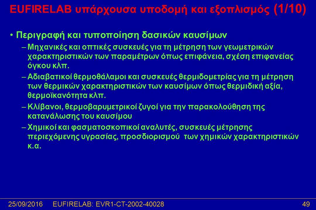 25/09/201649EUFIRELAB: EVR1-CT-2002-40028 EUFIRELAB υπάρχουσα υποδομή και εξοπλισμός (1/10) Περιγραφή και τυποποίηση δασικών καυσίμων –Μηχανικές και οπτικές συσκευές για τη μέτρηση των γεωμετρικών χαρακτηριστικών των παραμέτρων όπως επιφάνεια, σχέση επιφανείας όγκου κλπ.