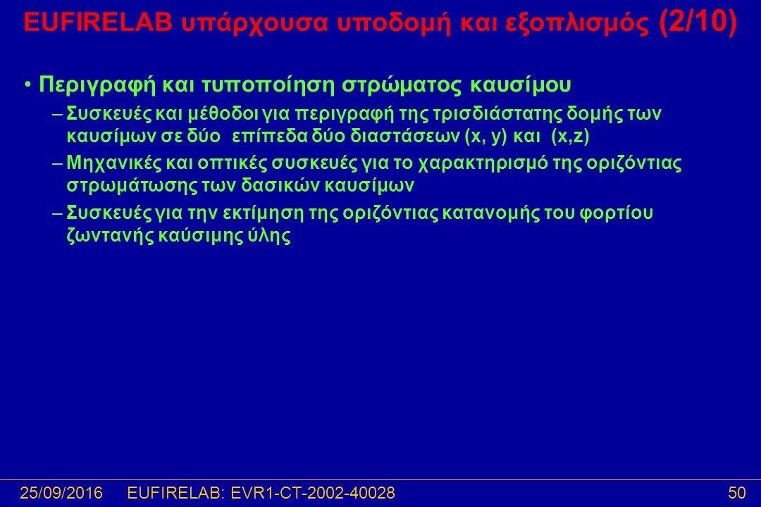 25/09/201650EUFIRELAB: EVR1-CT-2002-40028 EUFIRELAB υπάρχουσα υποδομή και εξοπλισμός (2/10) Περιγραφή και τυποποίηση στρώματος καυσίμου –Συσκευές και μέθοδοι για περιγραφή της τρισδιάστατης δομής των καυσίμων σε δύο επίπεδα δύο διαστάσεων (x, y) και (x,z) –Μηχανικές και οπτικές συσκευές για το χαρακτηρισμό της οριζόντιας στρωμάτωσης των δασικών καυσίμων –Συσκευές για την εκτίμηση της οριζόντιας κατανομής του φορτίου ζωντανής καύσιμης ύλης