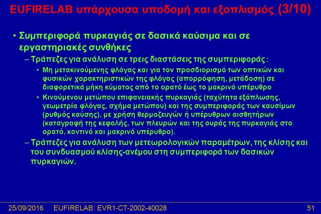 25/09/201651EUFIRELAB: EVR1-CT-2002-40028 EUFIRELAB υπάρχουσα υποδομή και εξοπλισμός (3/10) Συμπεριφορά πυρκαγιάς σε δασικά καύσιμα και σε εργαστηριακές συνθήκες –Τράπεζες για ανάλυση σε τρεις διαστάσεις της συμπεριφοράς : Μη μετακινούμενης φλόγας και για τον προσδιορισμό των οπτικών και φυσικών χαρακτηριστικών της φλόγας (απορρόφηση, μετάδοση) σε διαφορετικά μήκη κύματος από το ορατό έως το μακρινό υπέρυθρο Κινούμενου μετώπου επιφανειακής πυρκαγιάς (ταχύτητα εξάπλωσης, γεωμετρία φλόγας, σχήμα μετώπου) και της συμπεριφοράς των καυσίμων (ρυθμός καύσης), με χρήση θερμοζευγών ή υπέρυθρων αισθητήρων (καταγραφή της κεφαλής, των πλευρών και της ουράς της πυρκαγιάς στο ορατό, κοντινό και μακρινό υπέρυθρο).
